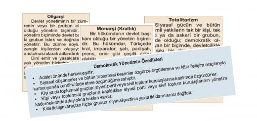 siyasi yönetim şekilleri