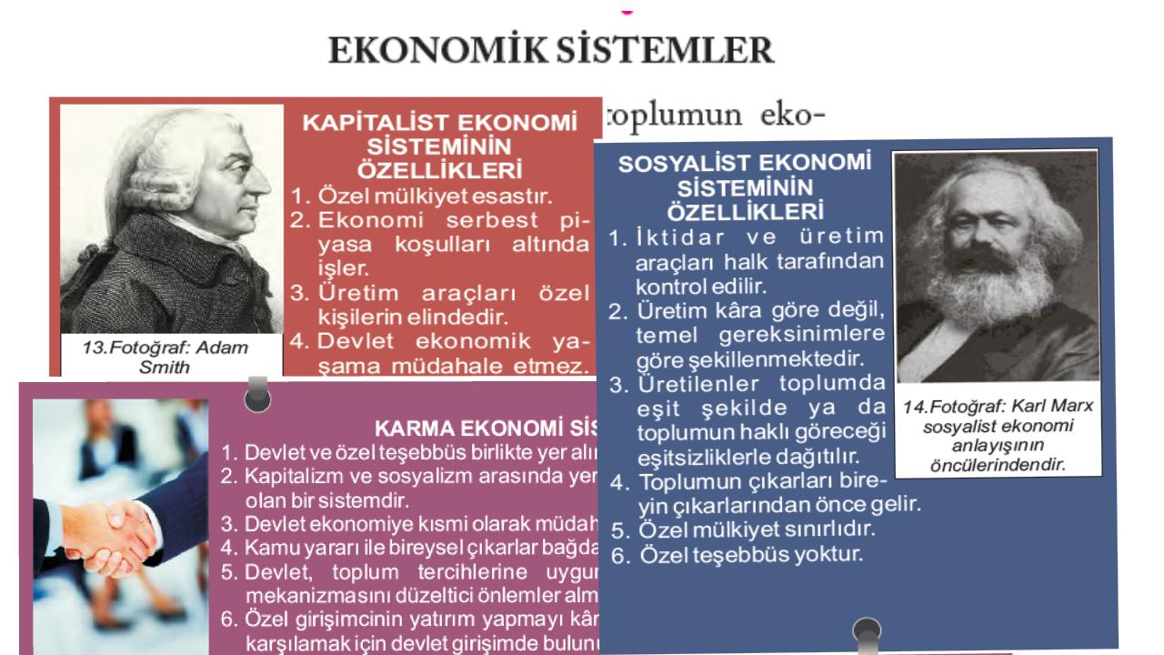 Ekonomik Sistemler Nelerdir